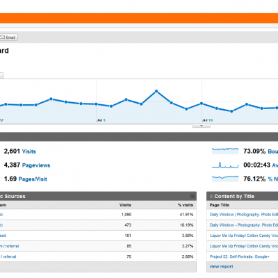 Five Free Tools to Monitor your Site