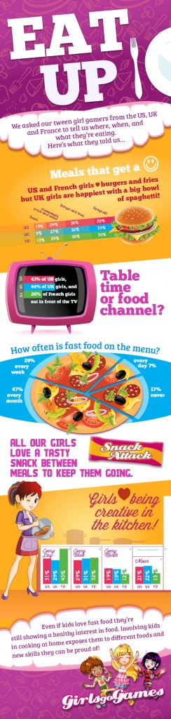 EatUp_Infographic_US