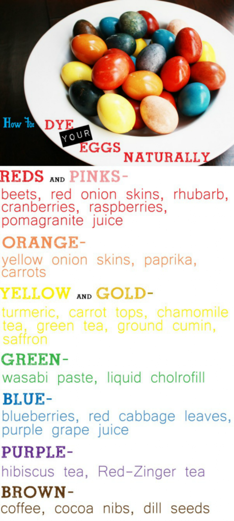 Make natural Easter egg dyes using fruits, vegetables, and spices!