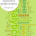 How to Find Keywords in Google Analytics