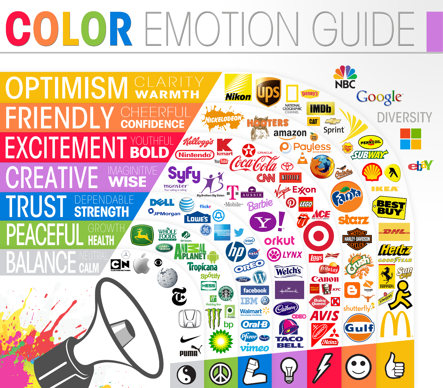 What do the colors in your logo or website say to the people who see them?