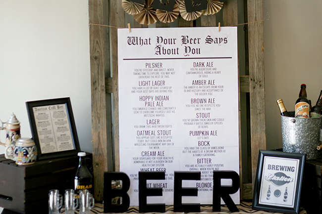 "Beer Tasting Party | Love this ""What does your beer say about you?"" sign."