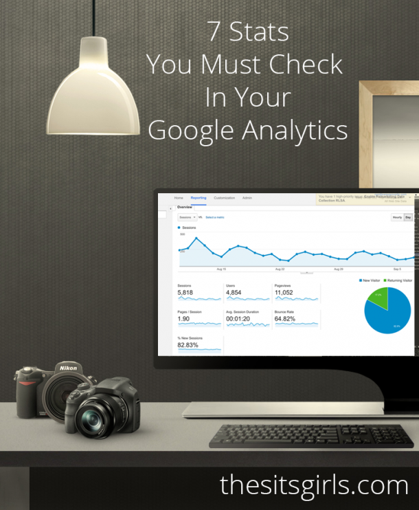 Blogging Tips | Google Analytics is one of the best tools to help you see what is working on your blog, and what you should focus on doing to build traffic. Click through for 7 stats you need to check regularly in your Google Analytics.