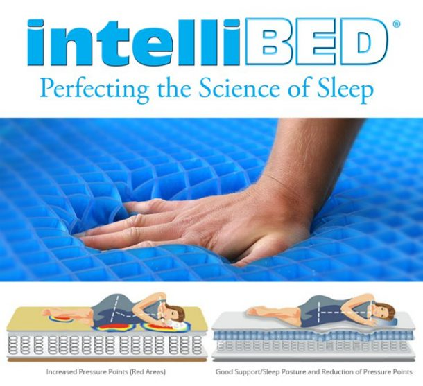 Did you know that your body turns 60-90 times a night to relieve pressure points? This bed prevents that, so you can have a more restful sleep.